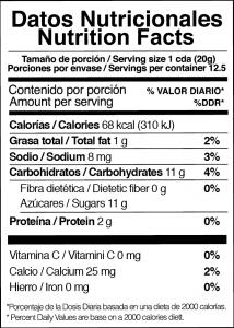 Datos Nutricionales Dulce de Leche