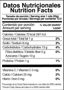 Datos Nutricionales Leche Condensada