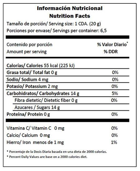 Mermelada de fresa ujarras - Descripcion del producto ...